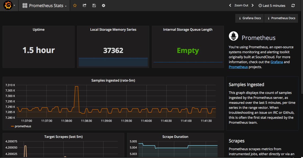 Going open-source in monitoring, part I: Deploying Prometheus and